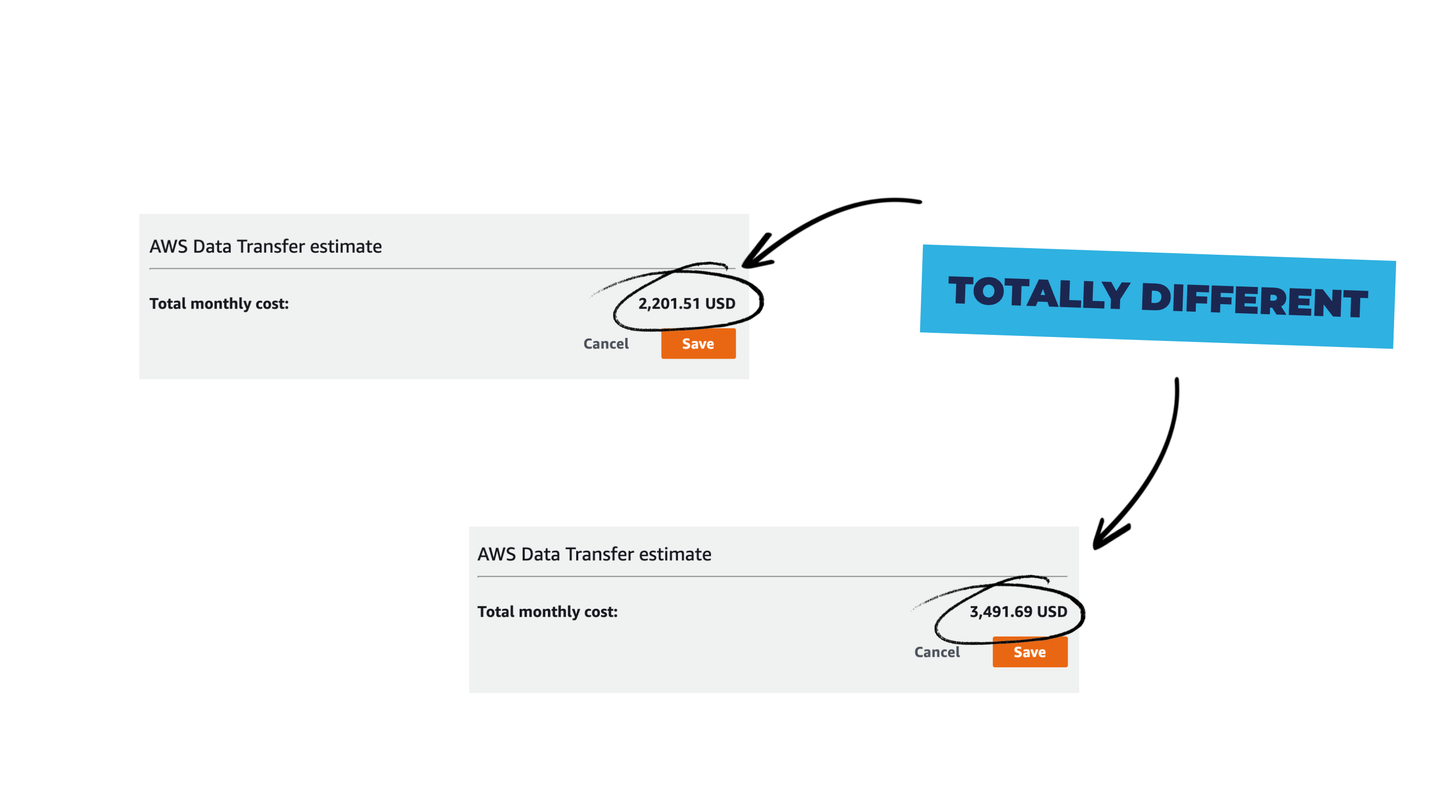 Comparing data transfer costs between AWS regions